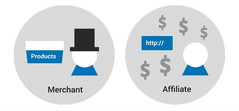 Comerciant-Afiliat