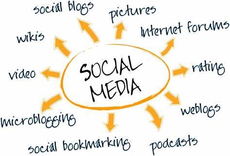 mijloace de social media